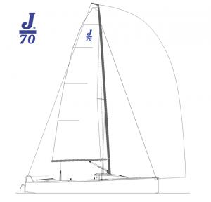 J70 Riss